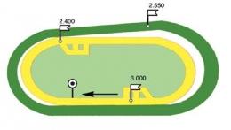Hippodrome de Châteaubriant