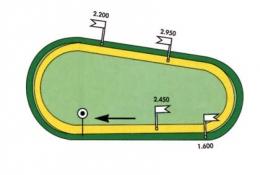 Plan des pistes de l'hippodrome d'Amiens